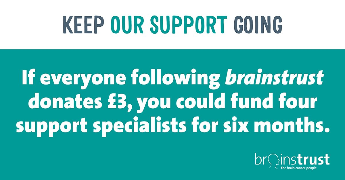 Image of Brainstrust Donations advertise